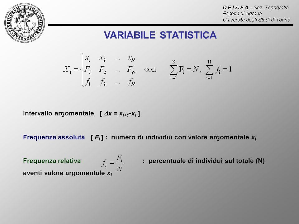 VARIABILE STATISTICA Intervallo argomentale [ Dx = xi+1-xi ]